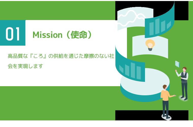 Mission(使命)